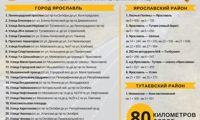 Дмитрий Миронов: в Ярославле в этом году капитально отремонтируют 23 дороги – карта