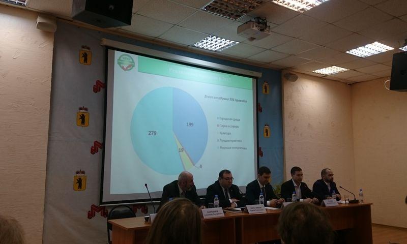 В рамках проекта «Решаем вместе!» в Ярославле благоустроят дворы 120 многоквартирных домов