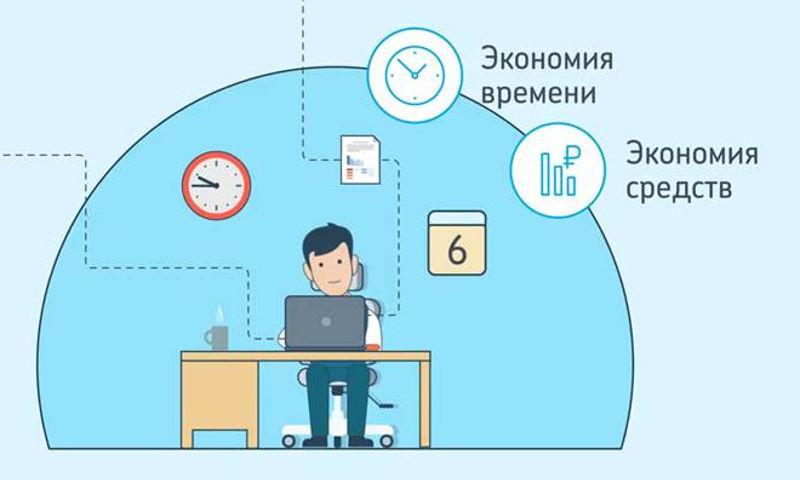 Ярославский бизнес выбрал электронное общение с «Ростелекомом»