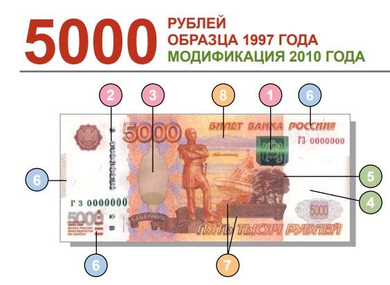 В Ярославской области выявили поддельные пятитысячные банкноты