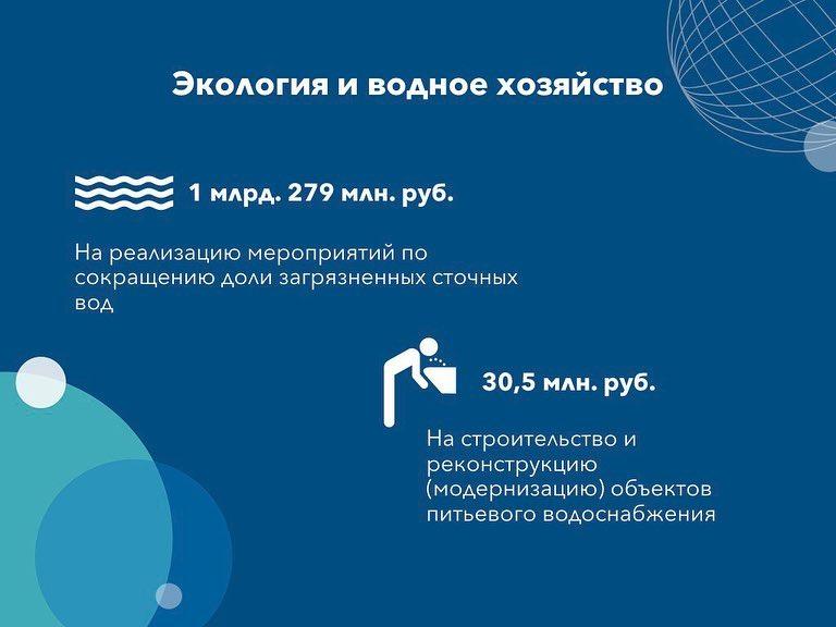 Ярославской области могут выделить полмиллиарда на благоустройство городов и сел