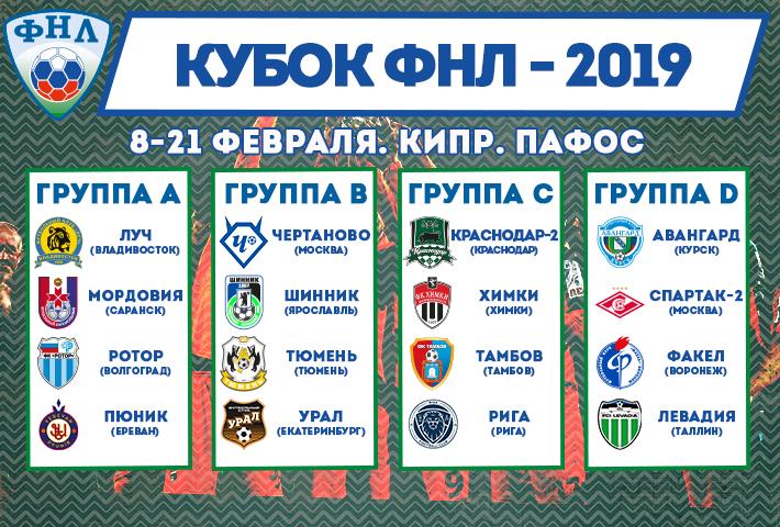 «Шинник» узнал соперников по Кубку ФНЛ