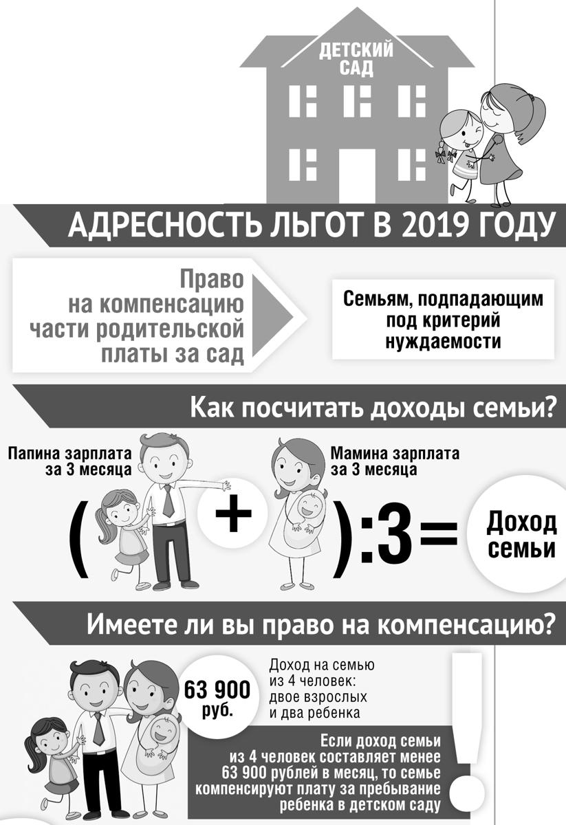 Когда будут индексировать пенсии в 2019 году