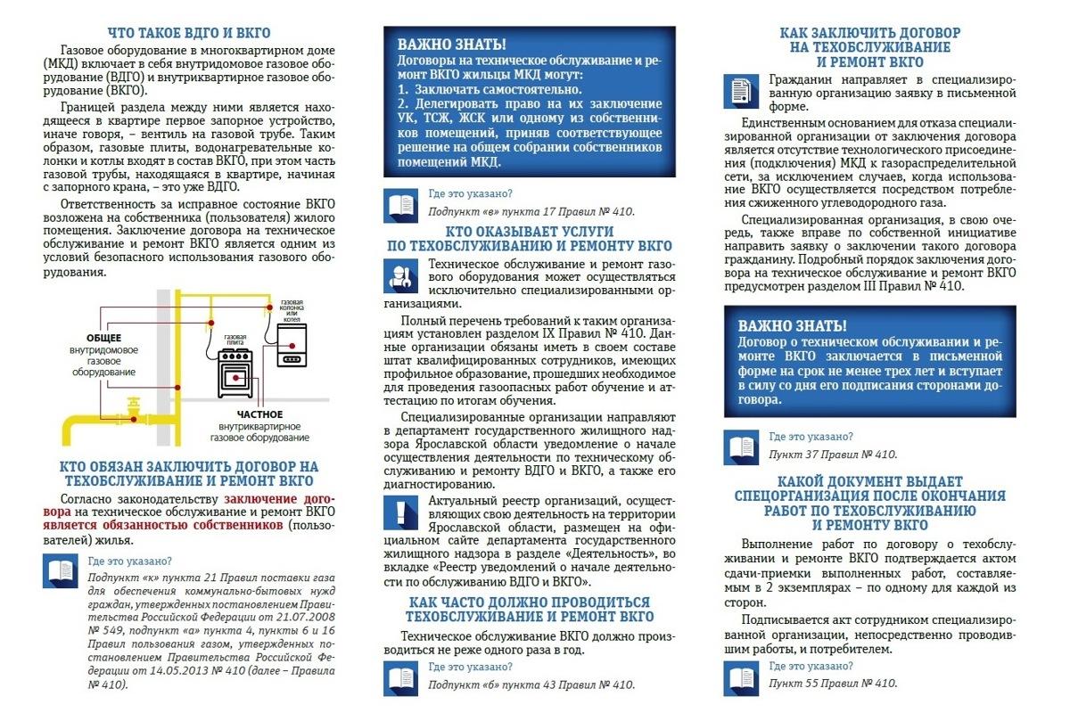 Штраф за нарушение правил использования газового оборудования – до 100 тысяч рублей