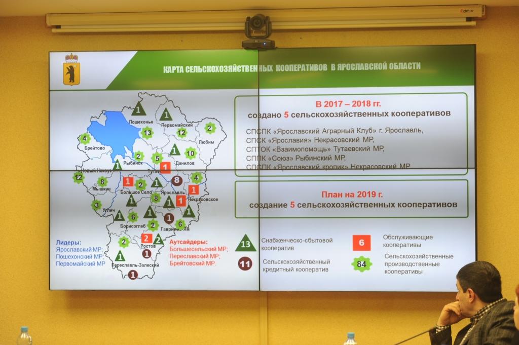 В прошлом году Корпорация МСП предоставила сельхозкооперативам Ярославской области 35 миллионов рублей