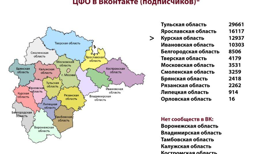 Паблик правительства Ярославской области вошел в топ-3 в ЦФО