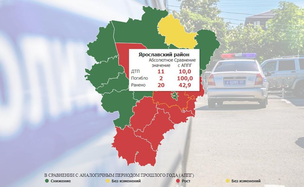 ГИБДД составила рейтинг самых аварийных районов Ярославской области