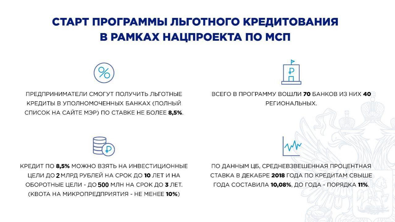 В Ярославской области стартовала федеральная программа льготного кредитования для субъектов малого и среднего предпринимательства