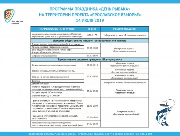 В Ярославской области состоится большой рыбный праздник: программа