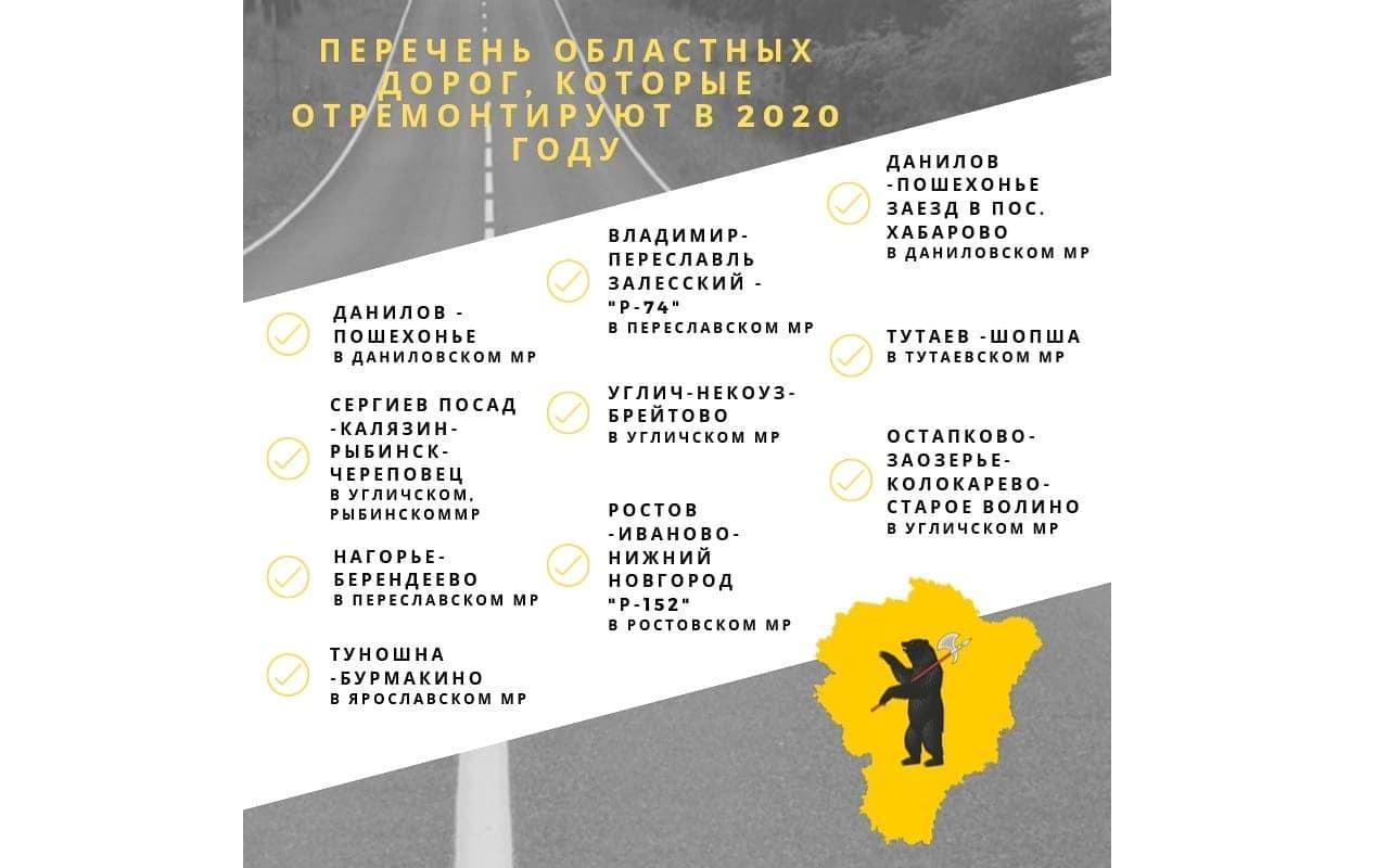 Дмитрий Миронов сообщил, какие дороги в Ярославской области отремонтируют в следующем году
