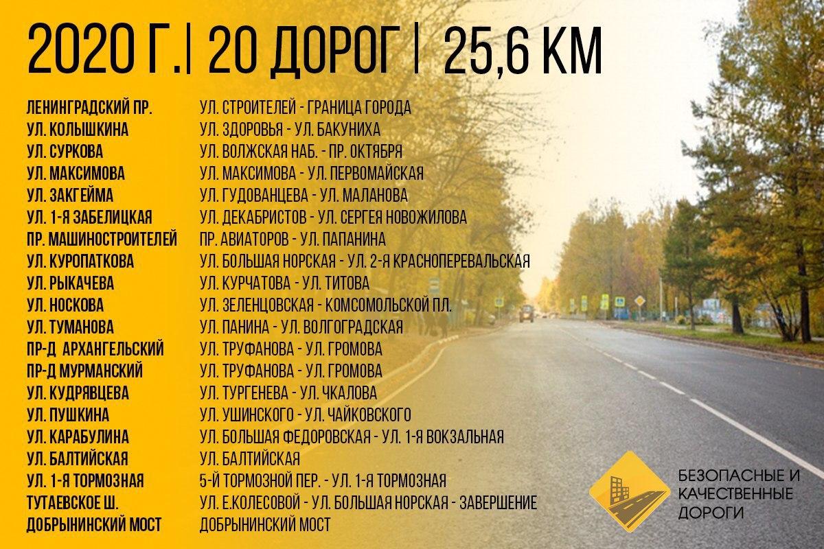 В мэрии назвали дороги, которые отремонтируют в городе в следующем году: список