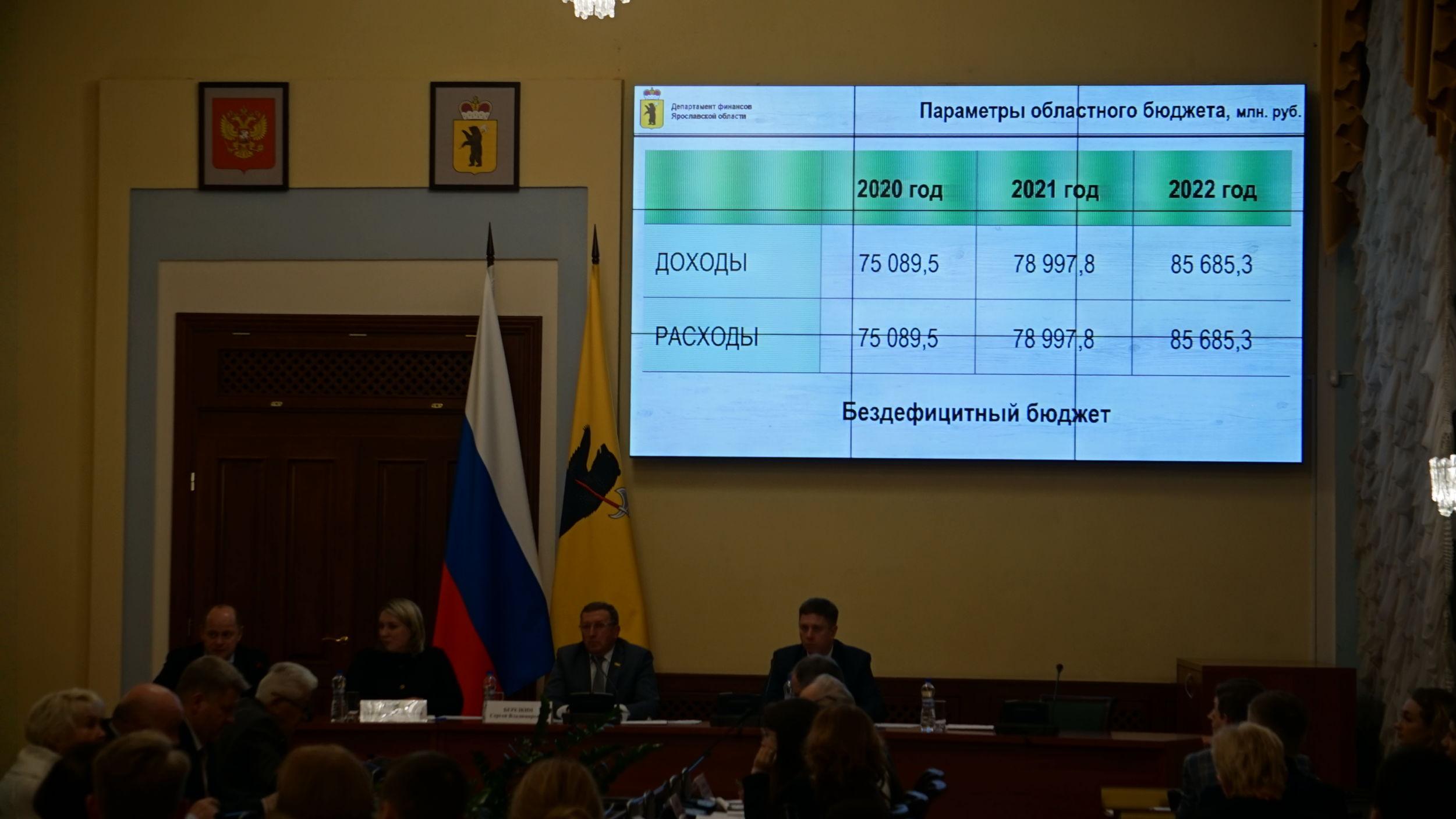 Онкология и дети: на что потратят бюджет Ярославской области