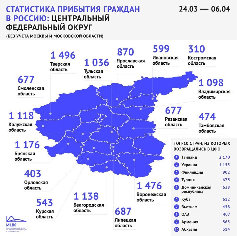 В Ярославскую область в период пандемии вернулись из-за границы 870 человек