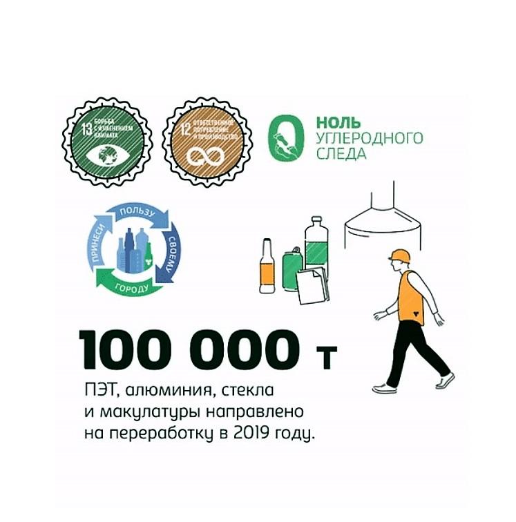 «Балтика» планирует к 2022 году обеспечить сбор и переработку не менее 50% объемов выпускаемой компанией на рынок упаковки