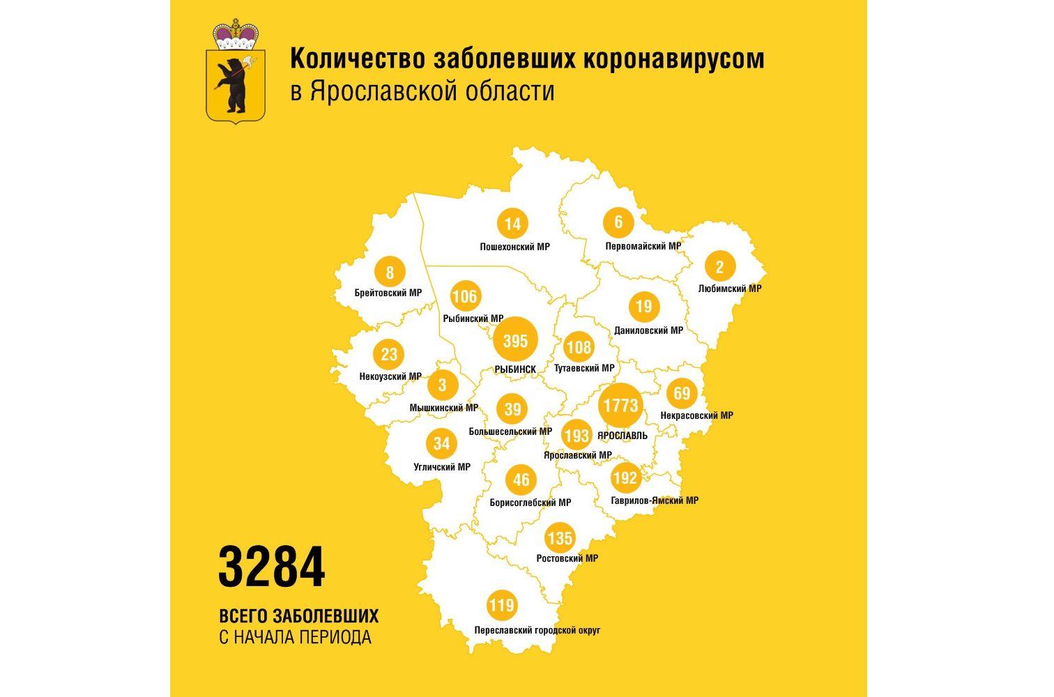 В Ярославской области за сутки выписали 70 человек, перенесших коронавирус