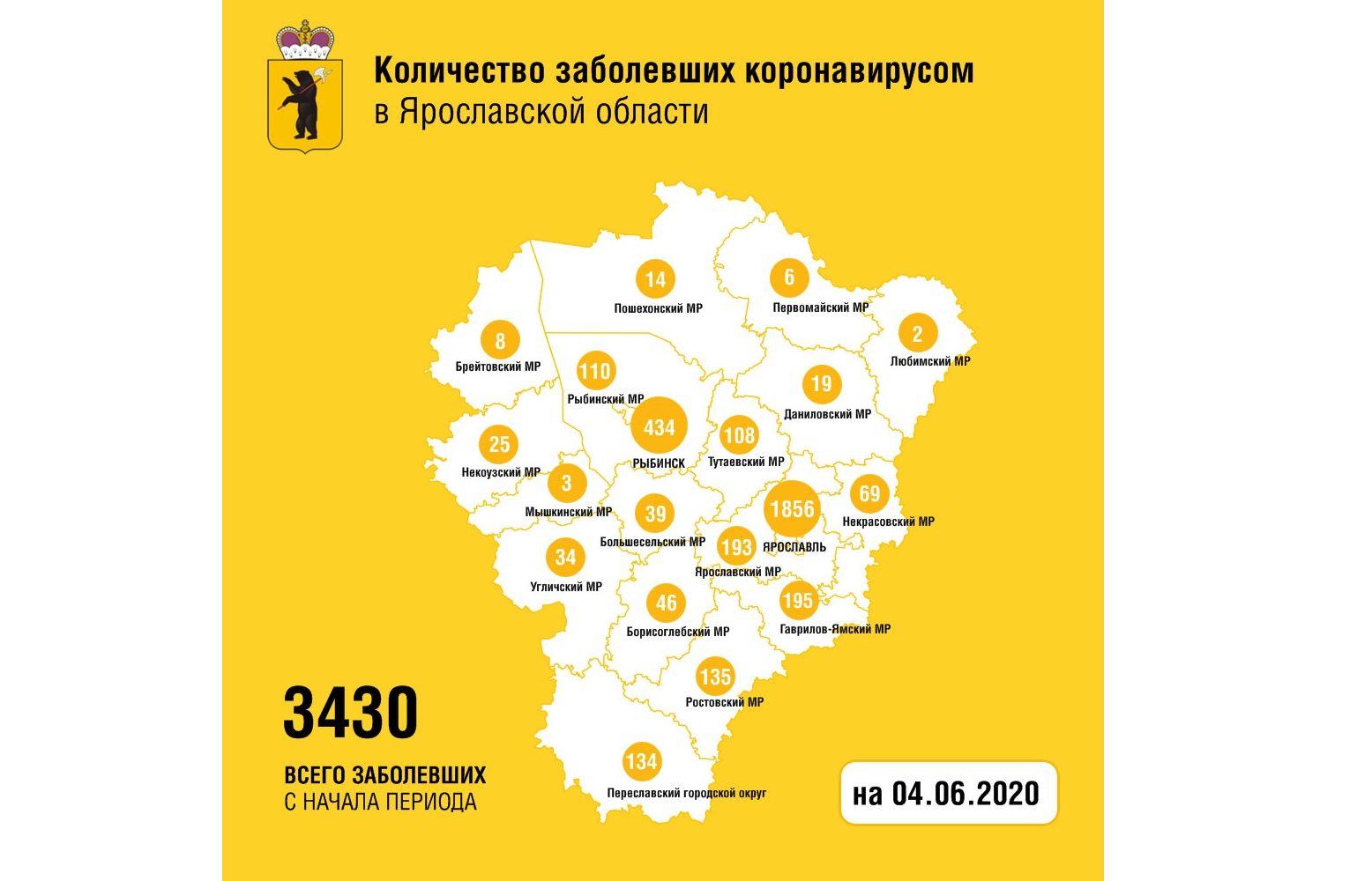 В Ярославской области вылечили от коронавируса еще 55 человек