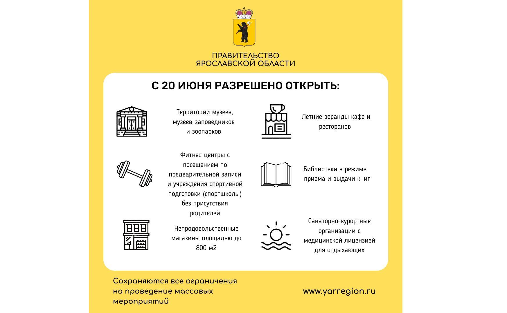 Открываются фитнес-центры, зоопарки и санатории: Дмитрий Миронов объявил о втором этапе снятия ограничений