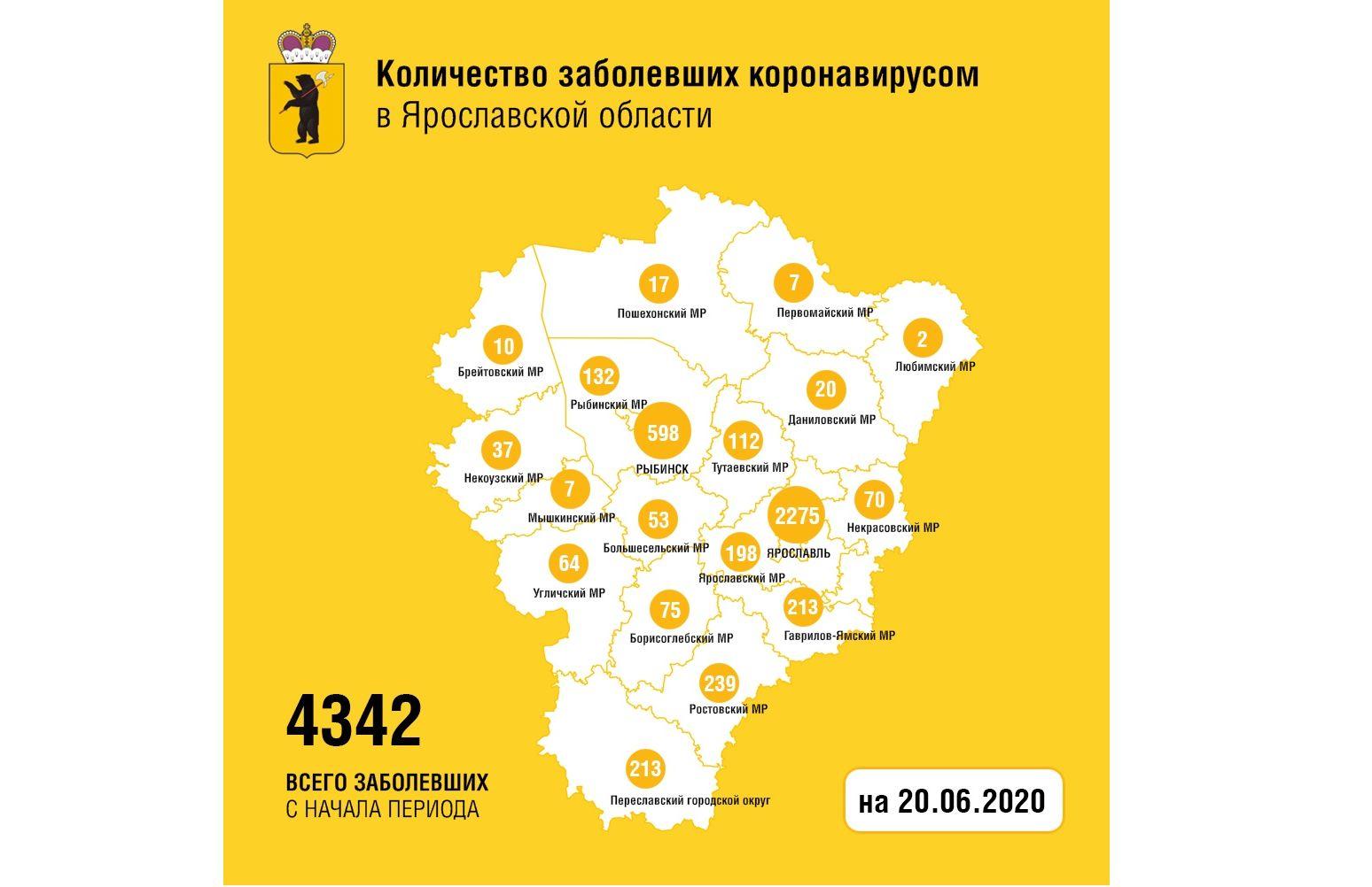 Более двухсот жителей Ярославской области вылечились от коронавируса за сутки