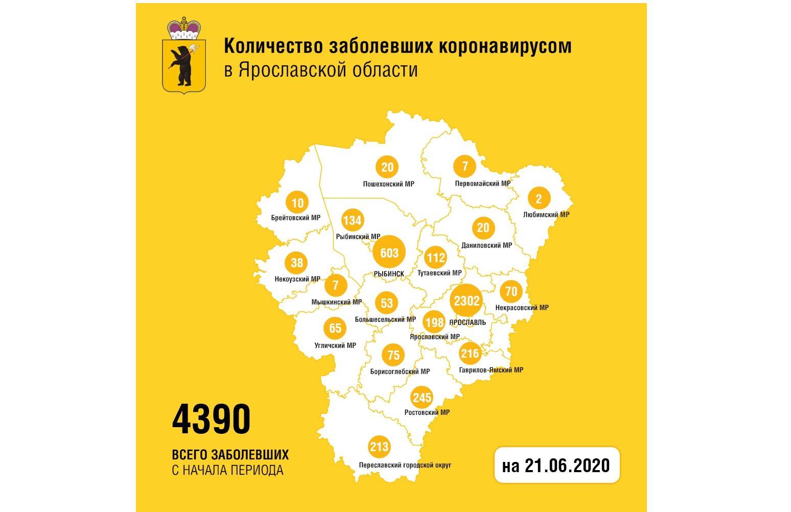 В Ярославской области от коронавируса вылечили еще 54 человек