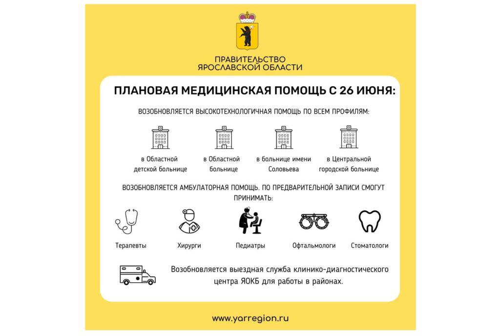Дмитрий Миронов рассказал, как будут оказывать плановую медицинскую помощь с 26 июня