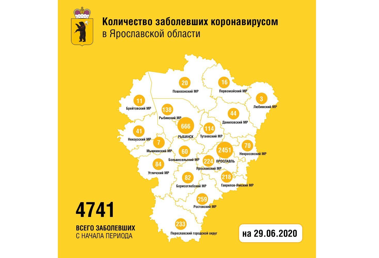 Еще 22 жителя Ярославской области вылечились от коронавируса