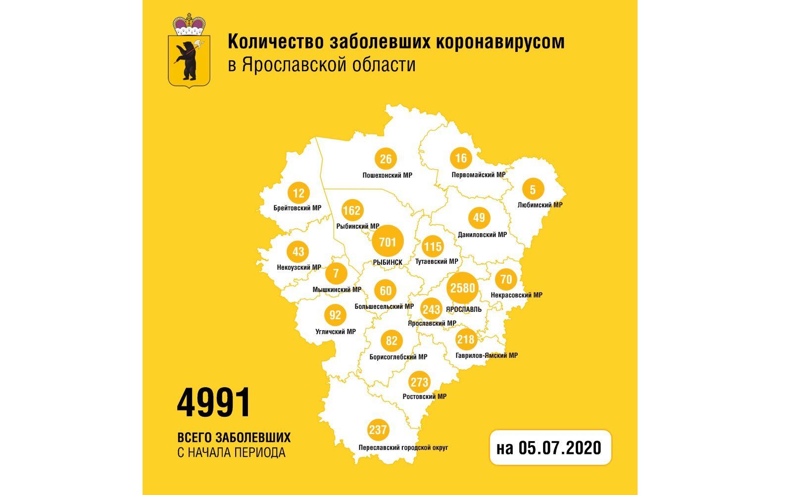 В Ярославской области от коронавируса вылечились еще 30 человек