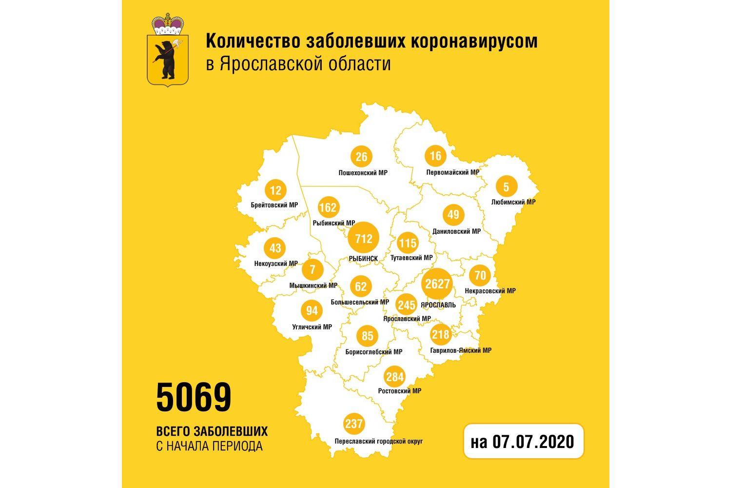 В Ярославской области от коронавируса вылечили 157 человек, трое скончались