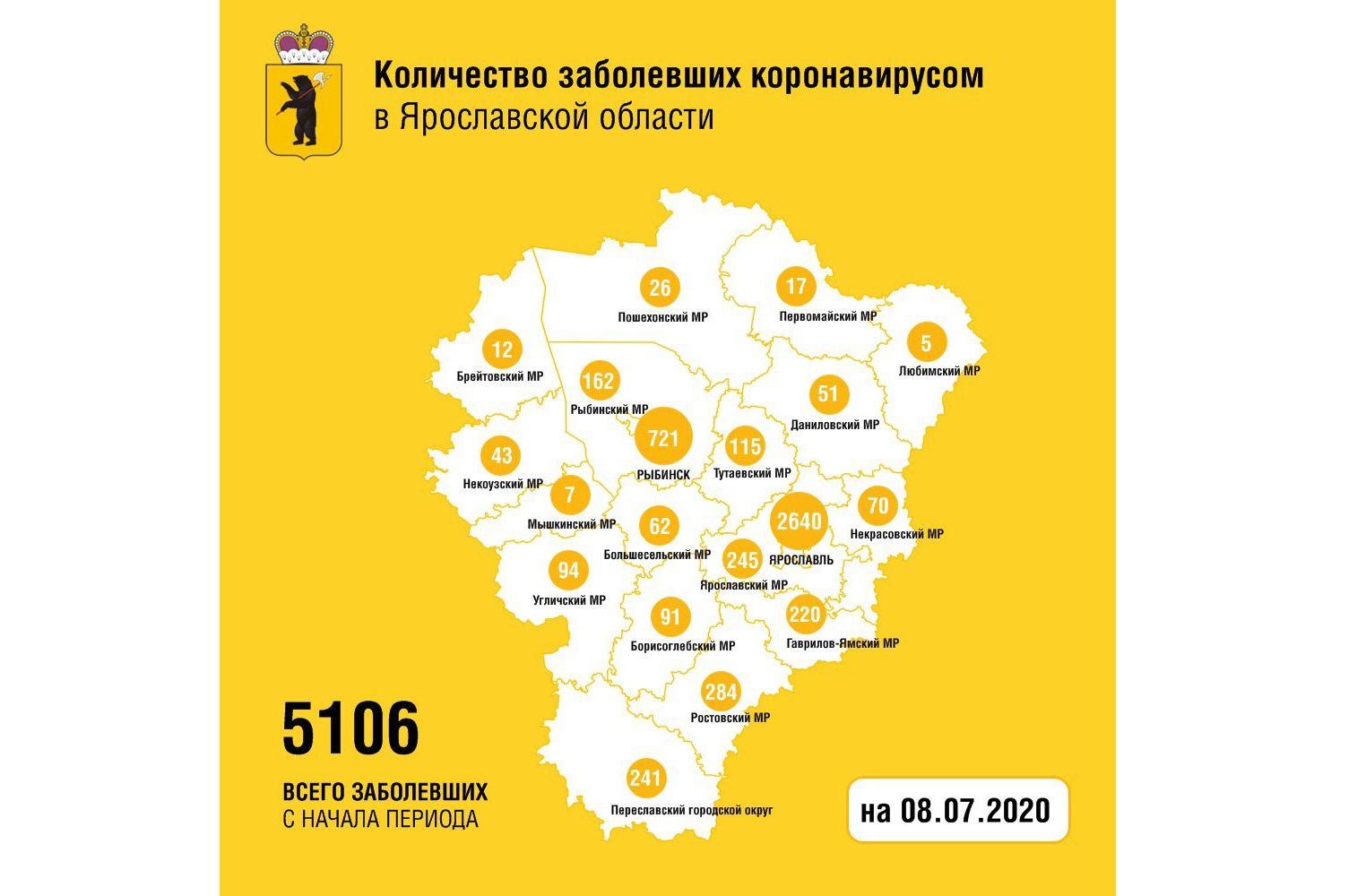 В Ярославской области от коронавируса вылечились еще 121 житель региона
