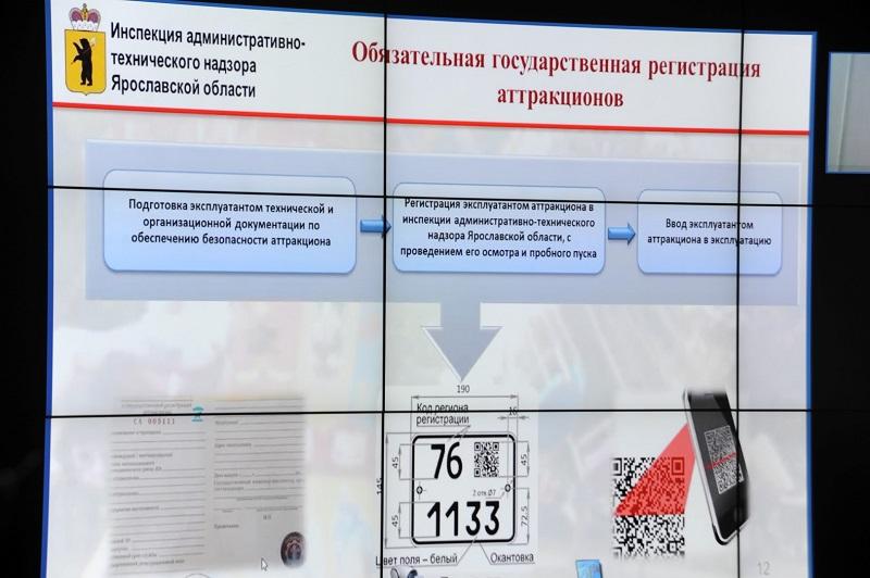 Новые аттракционы в Ярославской области оснастят QR-кодами