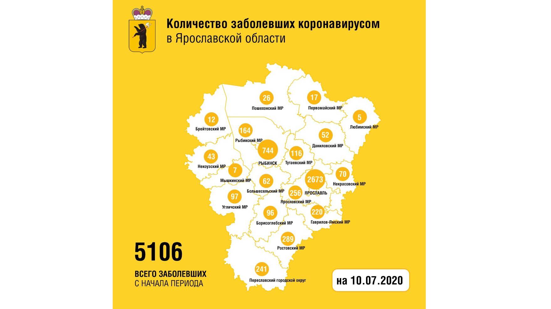 В Ярославской области вылечили от коронавируса и выписали еще 74 человек