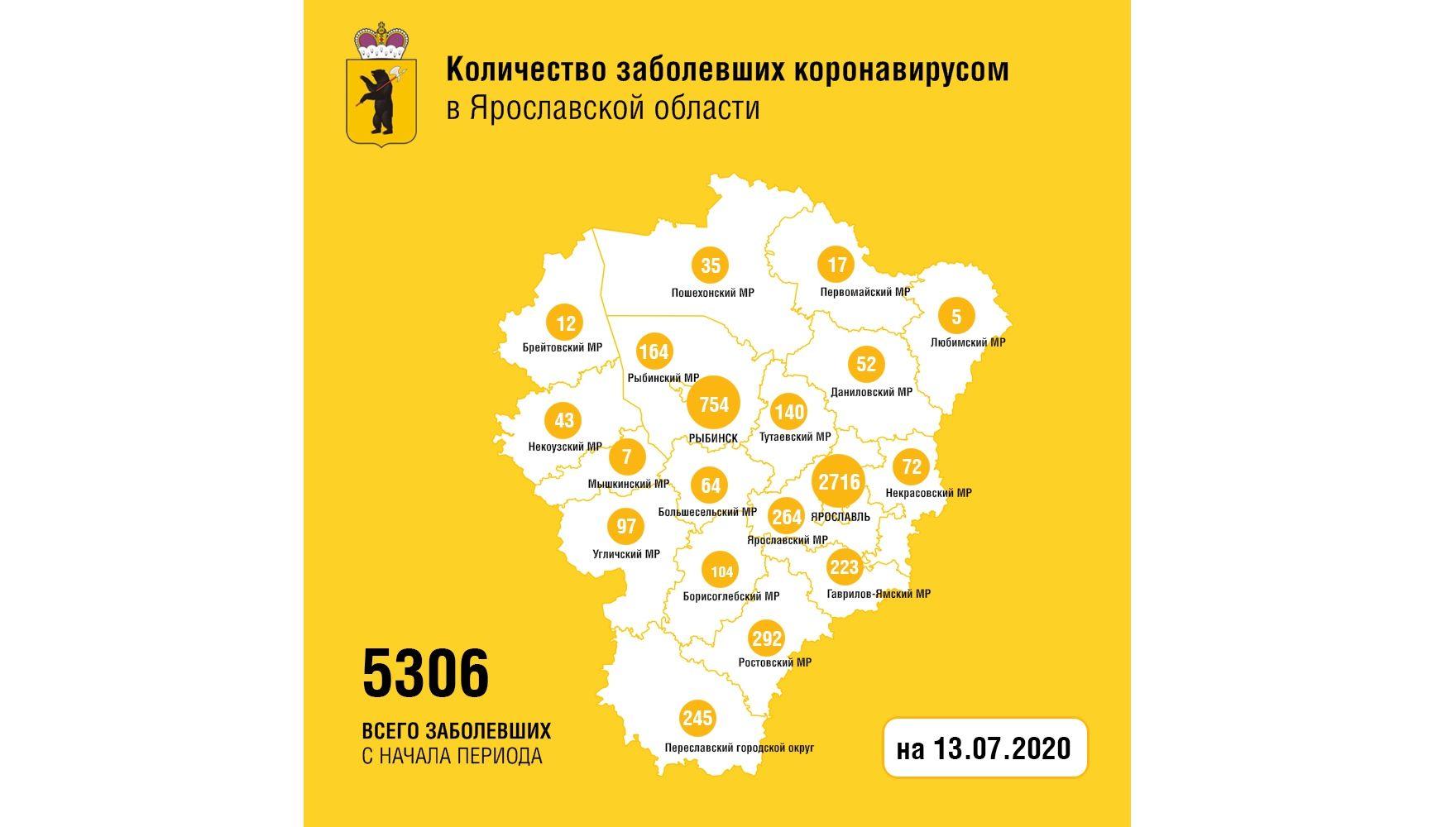 Еще четырех жителей Ярославской области вылечили от коронавируса