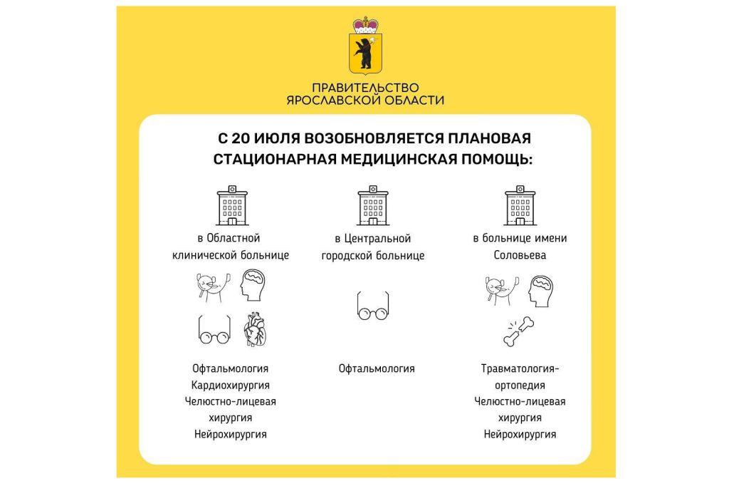 Новый этап возобновления плановой медицинской помощи начнется в Ярославской области с 20 июля - Миронов