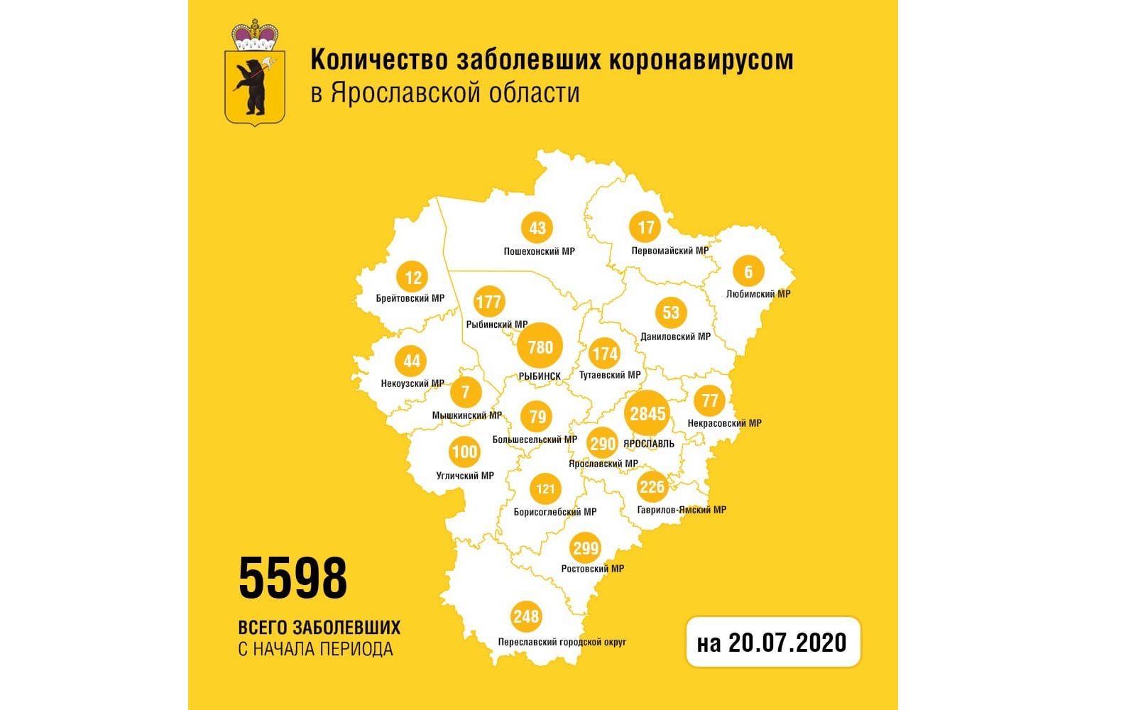 В Ярославской области за сутки меньше 40 человек заболели коронавирусом