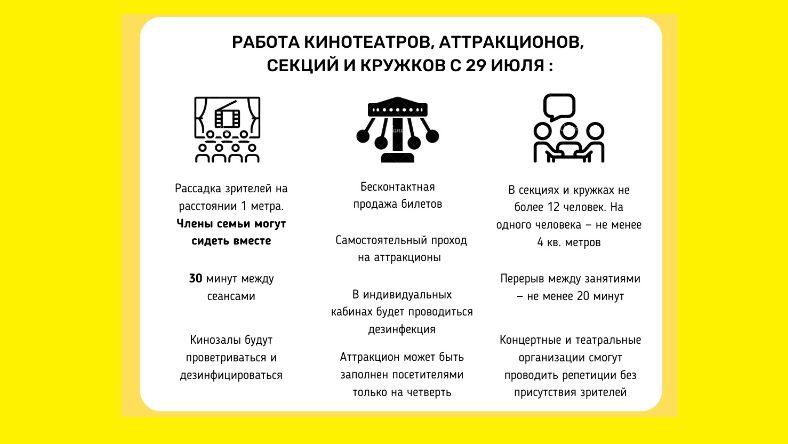 Дмитрий Миронов: с 29 июля возобновляем работу аттракционов, кинотеатров, секций и кружков