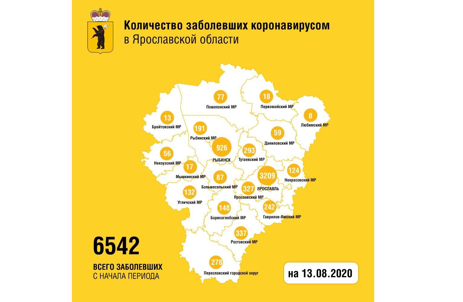 В Ярославской области вылечили от коронавируса еще 38 человек