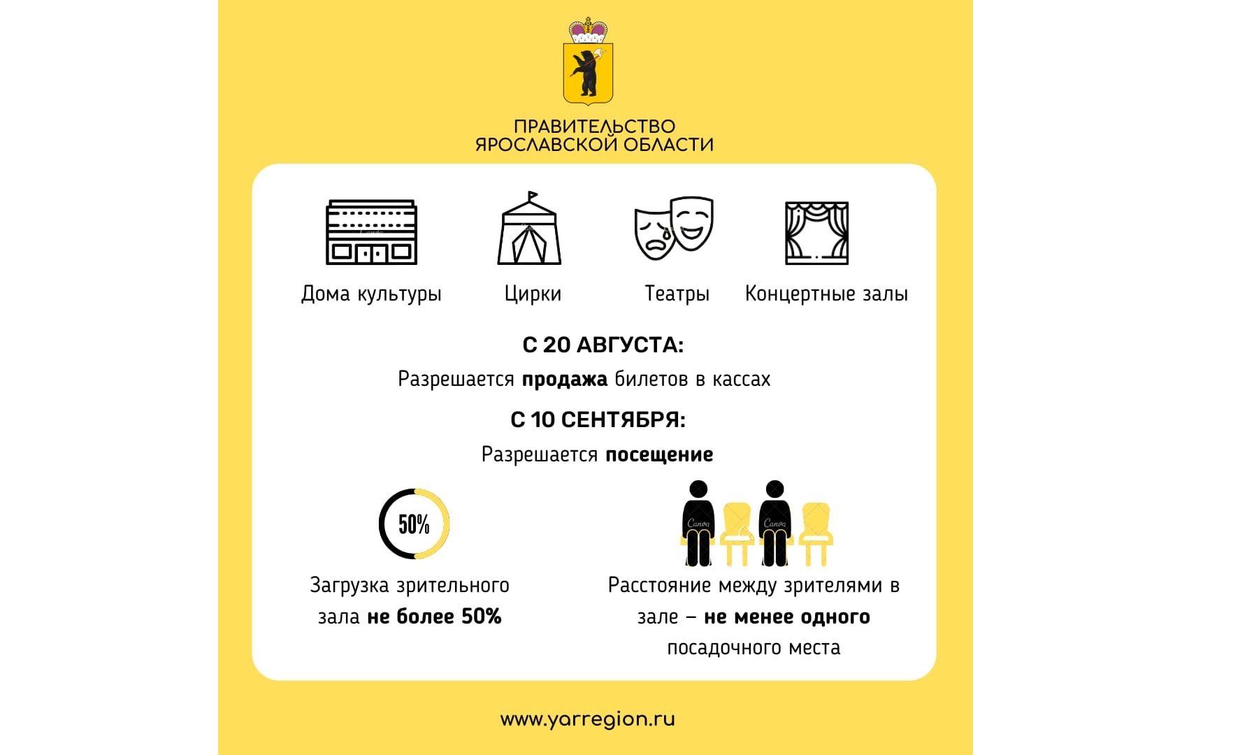 Дмитрий Миронов: в Ярославской области возобновят продажу билетов на концерты и в цирк