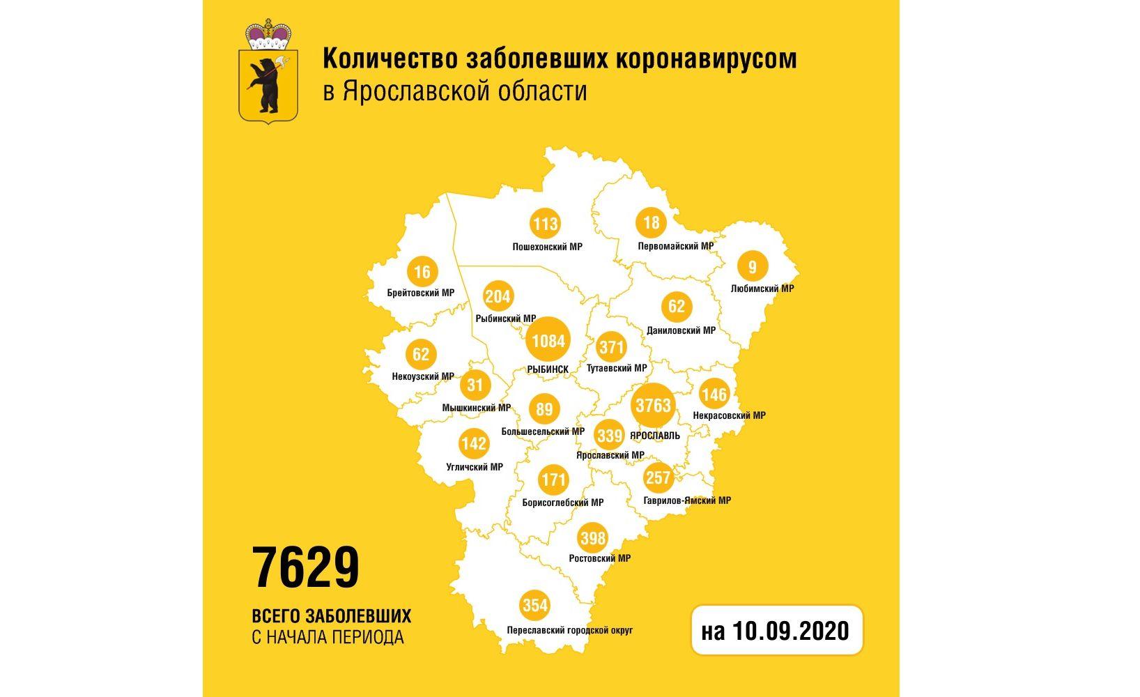 Еще 78 жителей Ярославской области вылечили от коронавируса