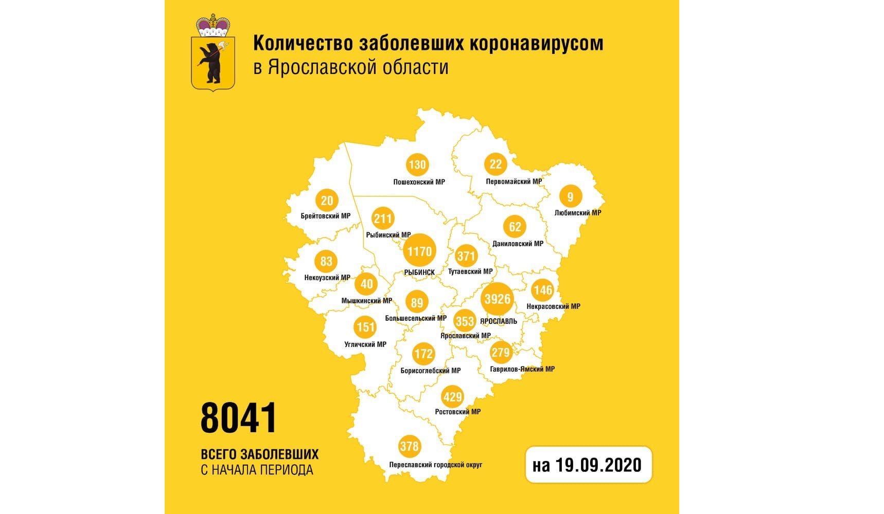 Еще 93 жителей Ярославской области вылечили от коронавируса