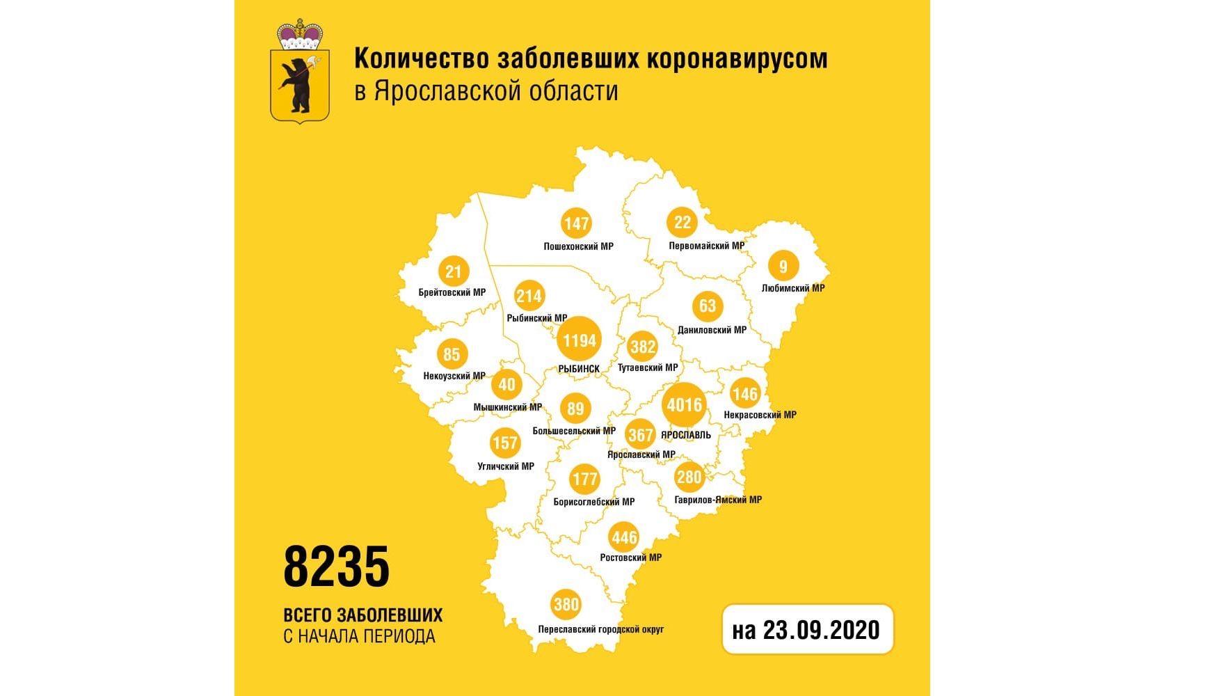 Еще 90 жителей Ярославской области вылечили от коронавируса