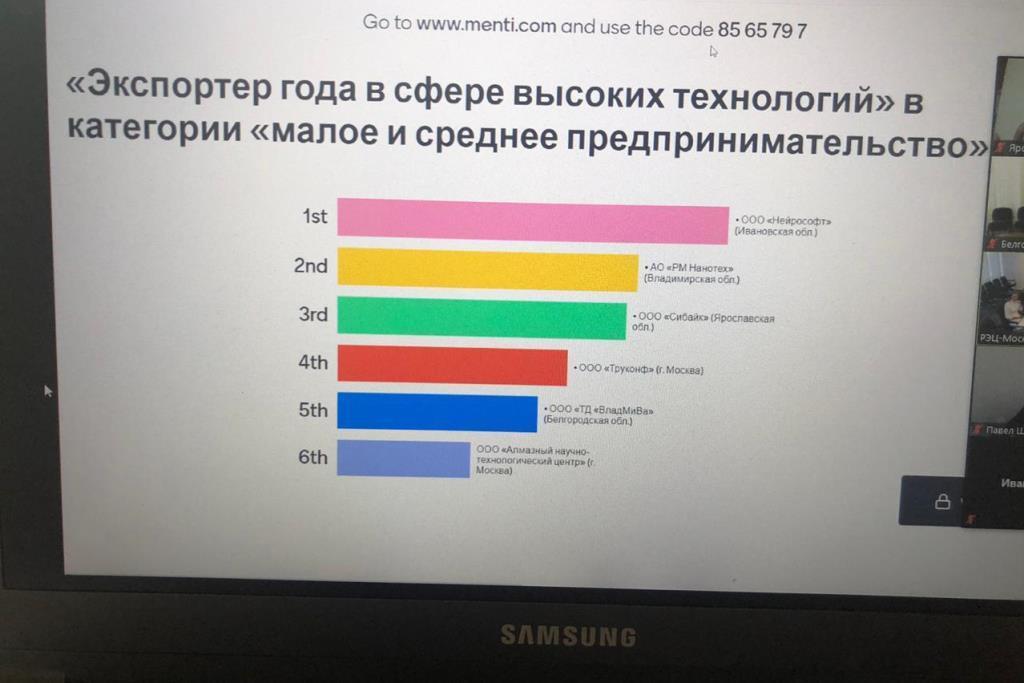 Ярославская компания вошла в число лучших экспортеров ЦФО