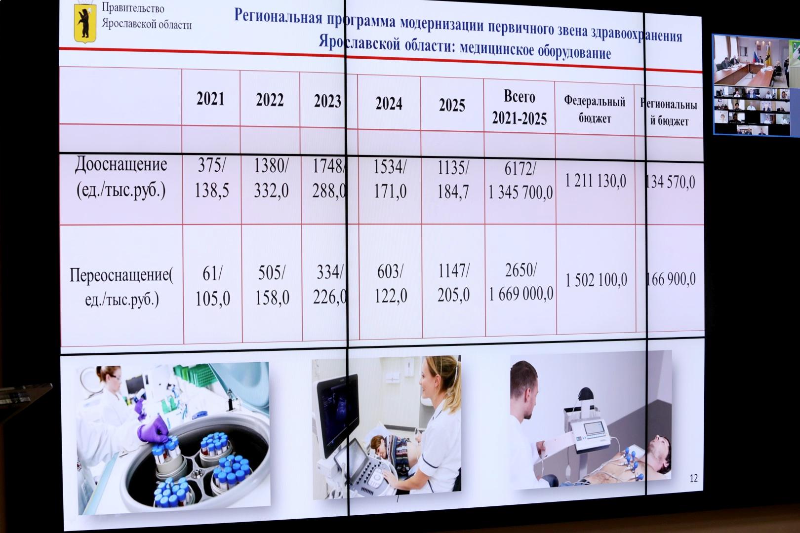 Дмитрий Миронов: на реализацию программы «Земский доктор» направлено более 40 миллионов рублей