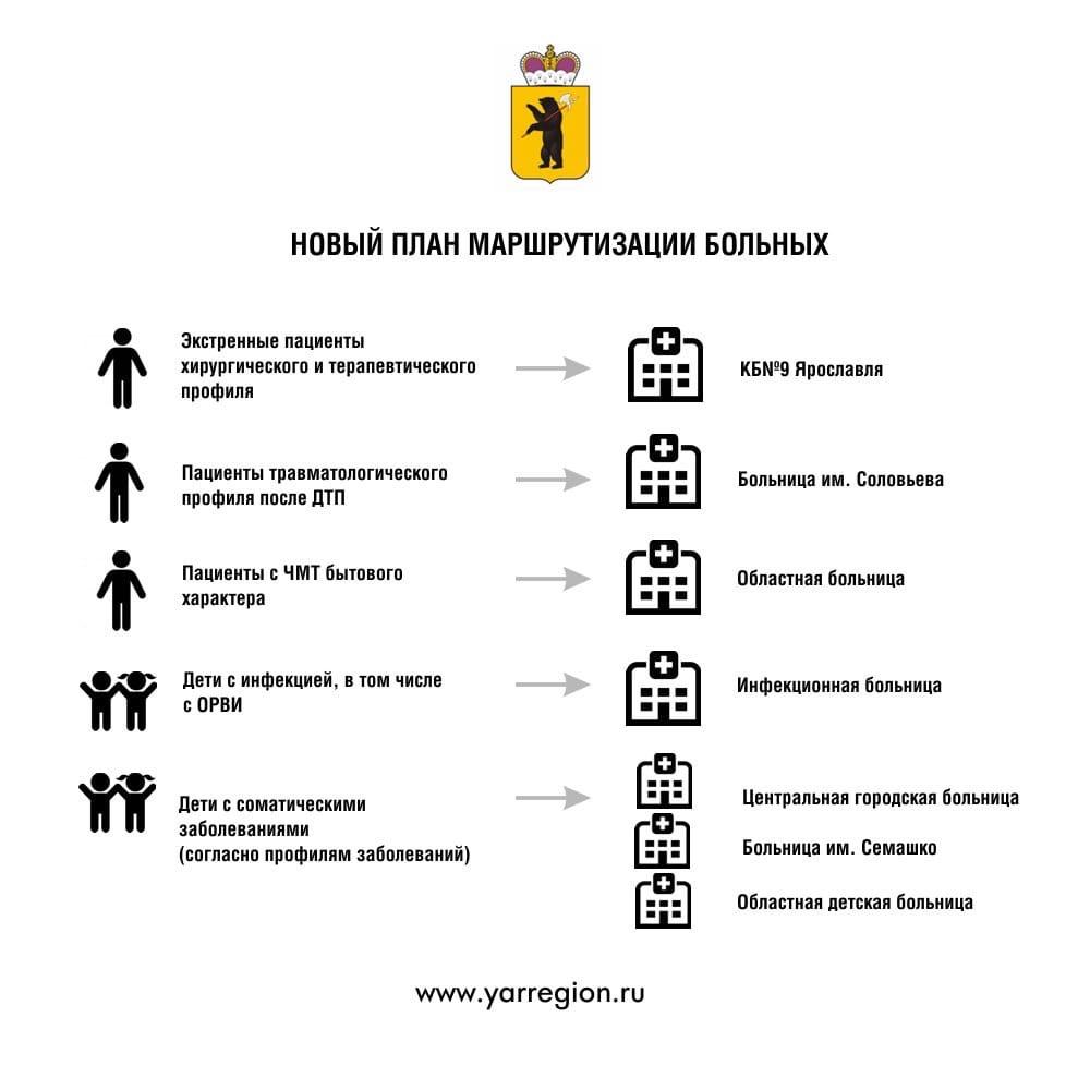 Тутаевскую ЦРБ перепрофилировали для приема пациентов с коронавирусом
