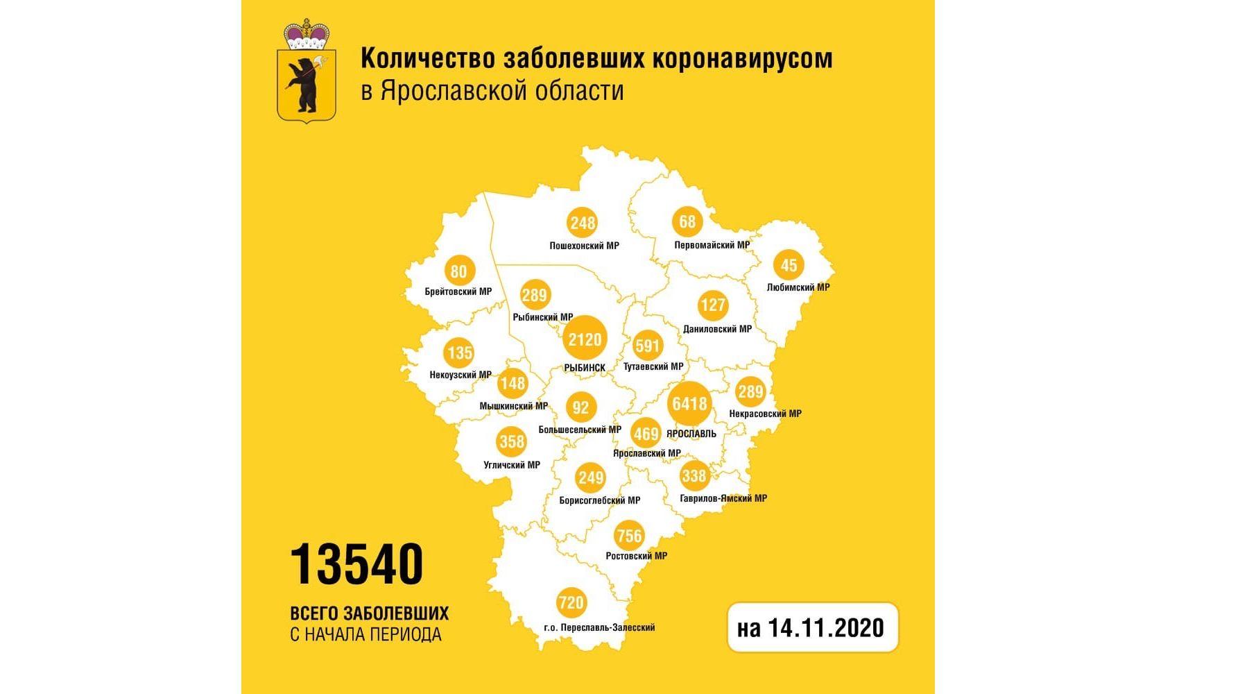 В Ярославской области вылечили от коронавируса еще 181 человека