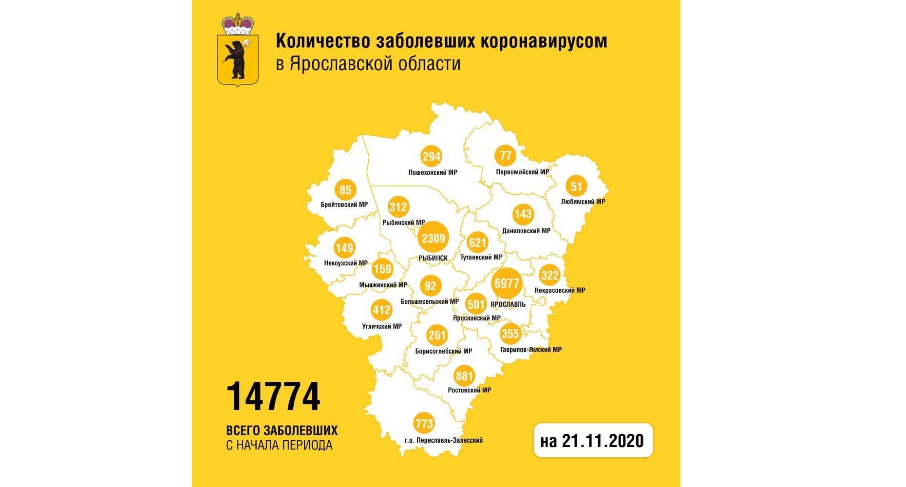 В Ярославской области еще 321 человека вылечили от коронавируса