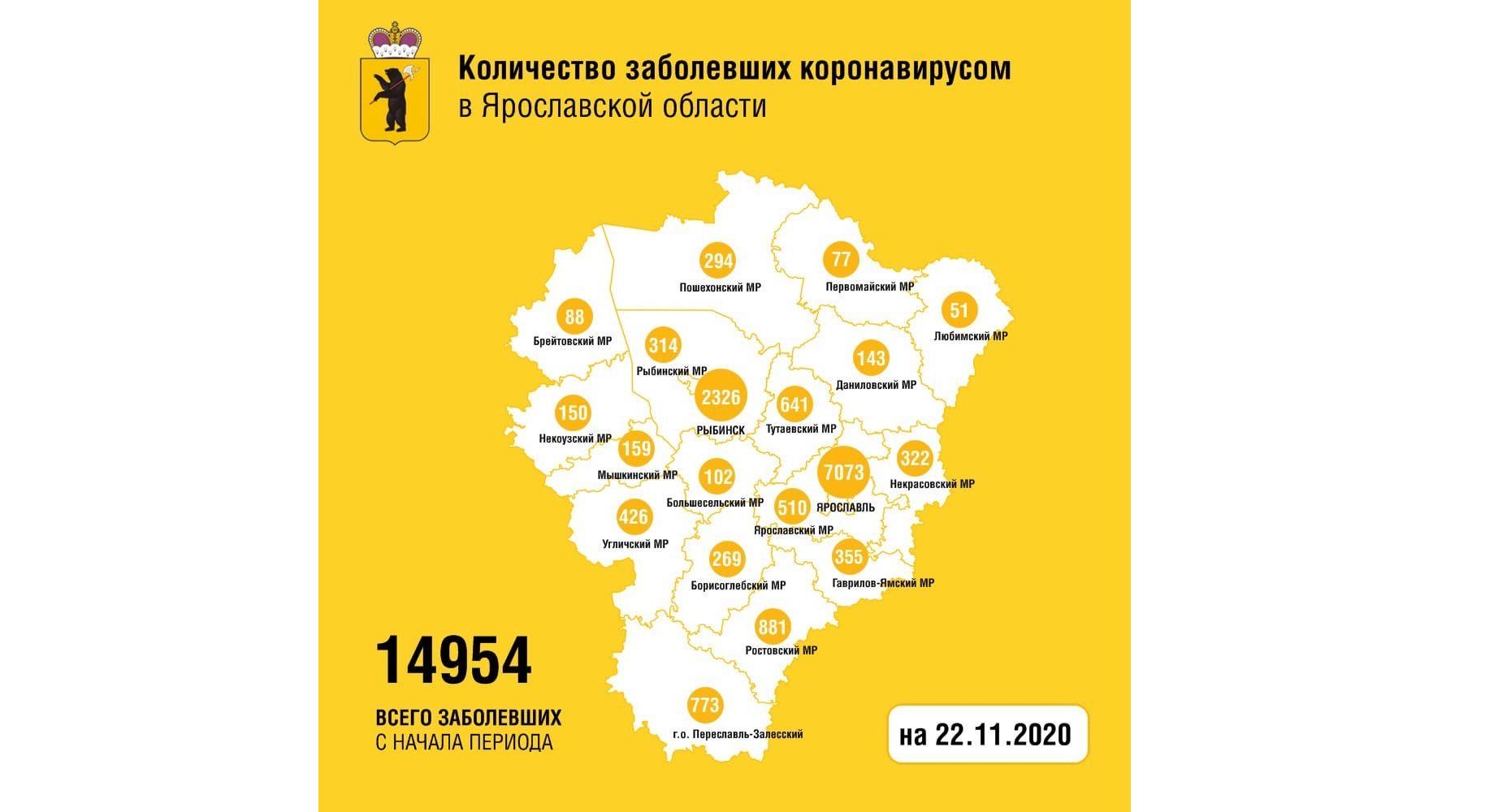 От коронавируса вылечили еще 23 жителя Ярославской области, трое скончались