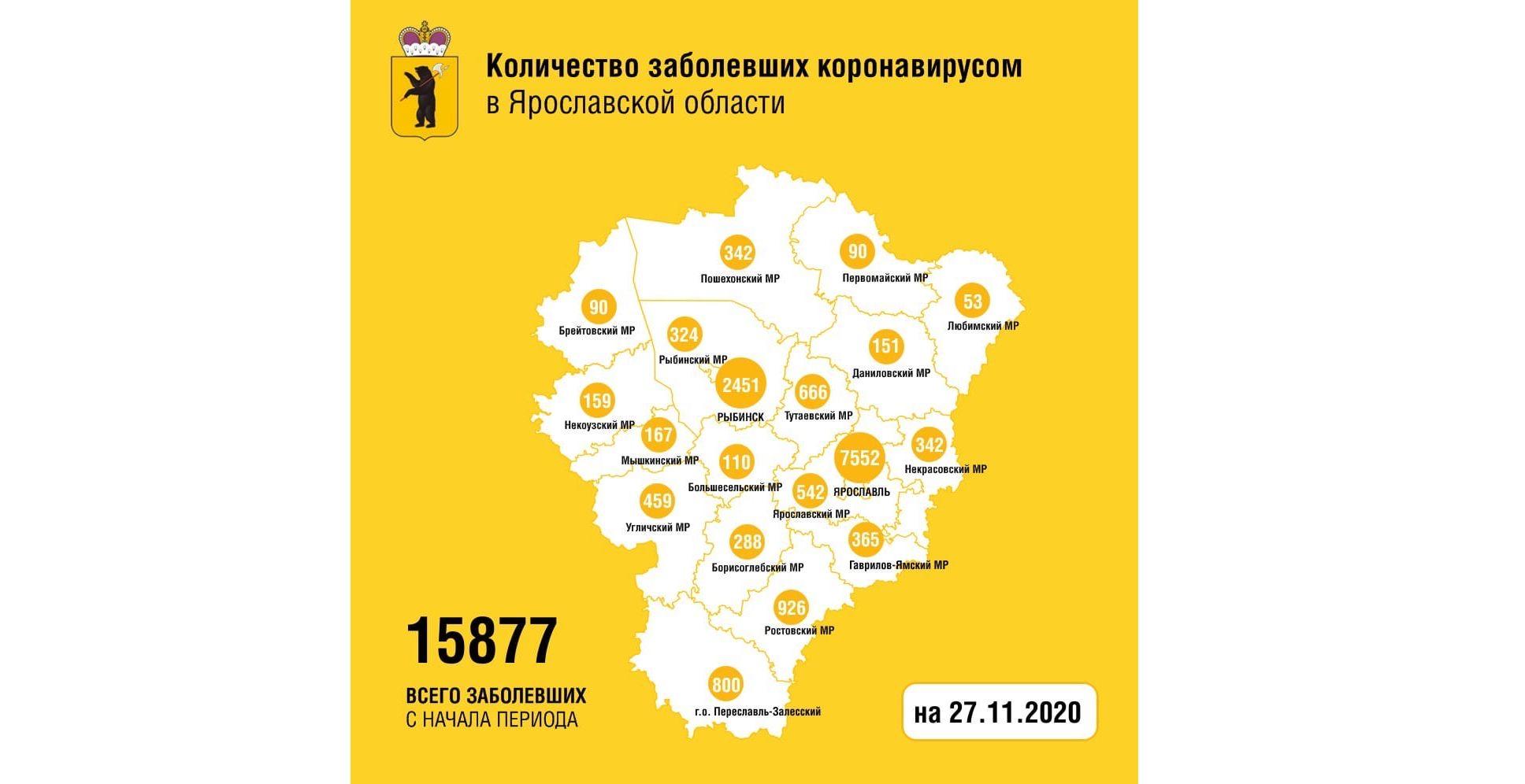 В Ярославской области еще 152 человека вылечили от коронавируса
