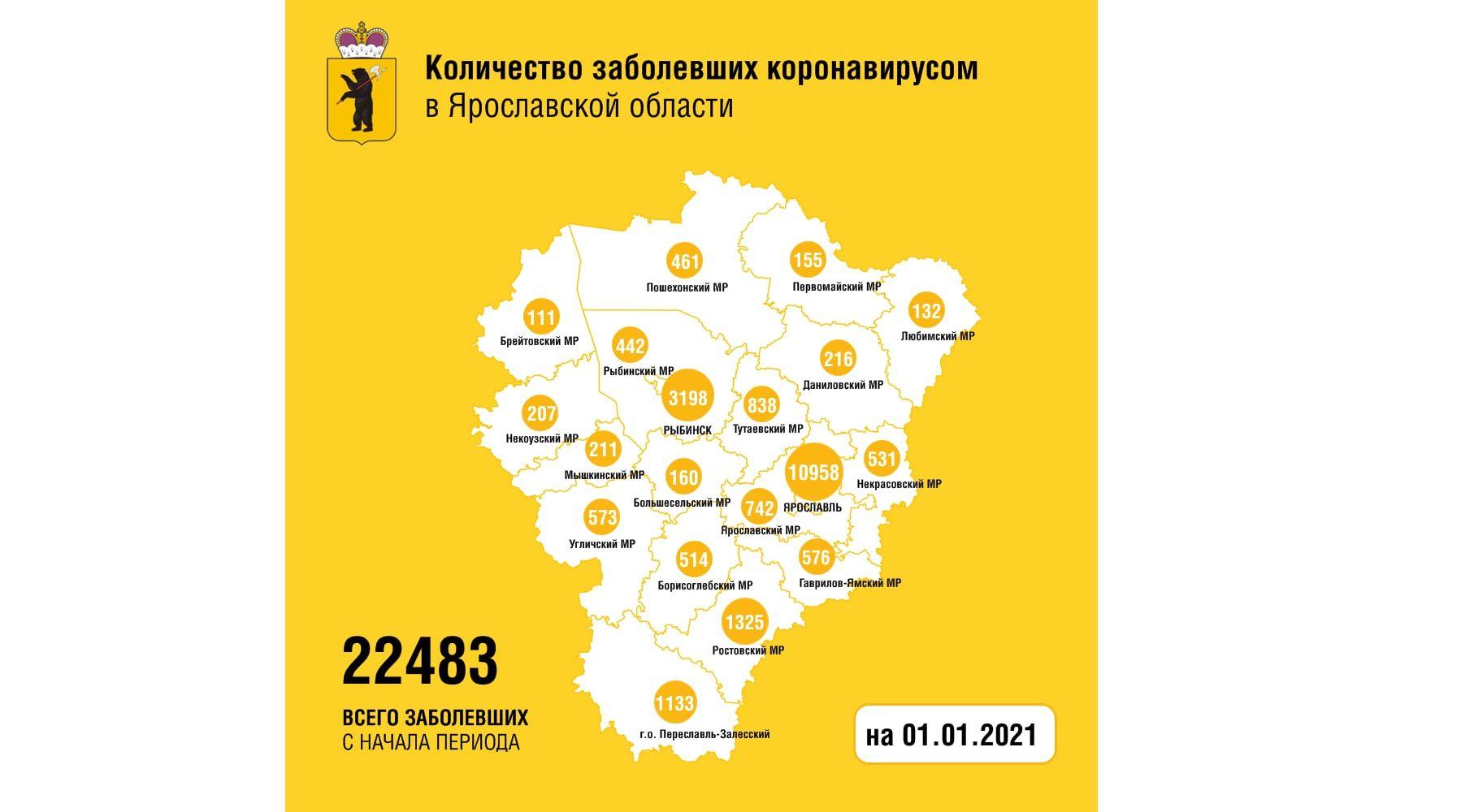В Ярославской области за сутки заразились коронавирусом 192 человека, четверо мужчин скончались