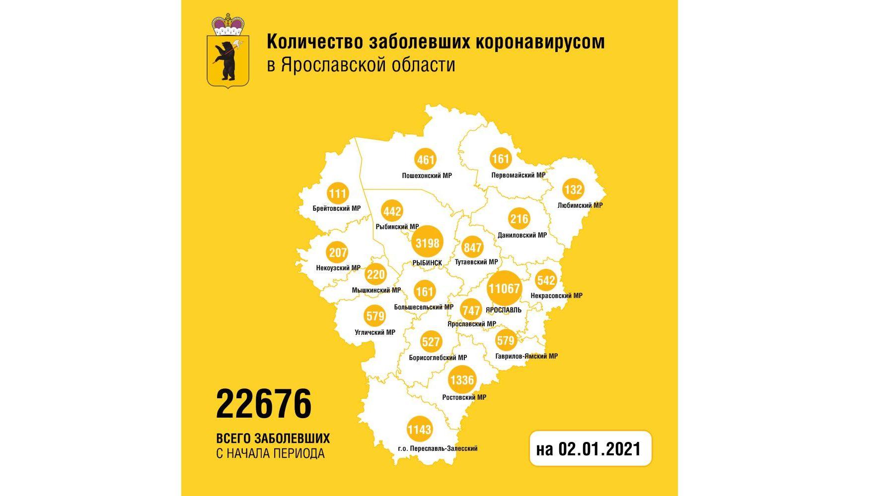 Еще 193 жителя Ярославской области заболели коронавирусом, пятеро скончались