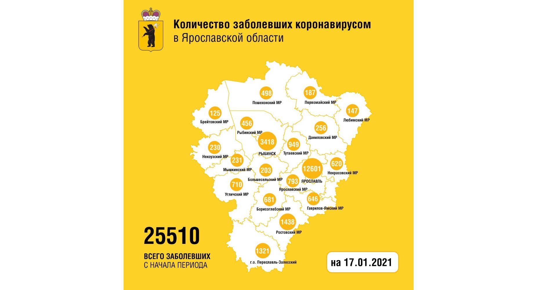 В Ярославской области заболели коронавирусом еще 190 человек, скончался мужчина