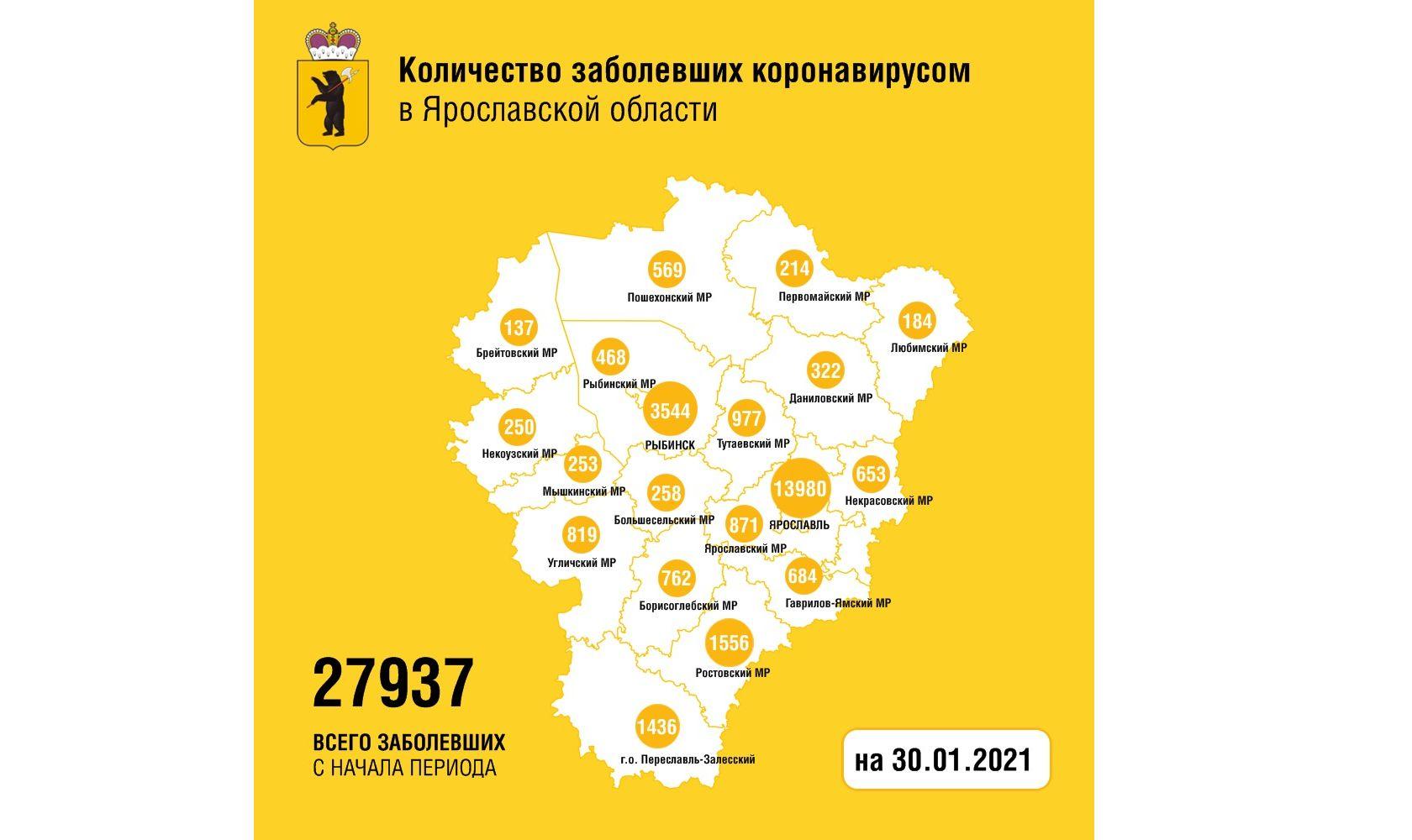 В Ярославской области за сутки количество заболевших коронавирусом увеличилось на 185 человек, четверо скончались